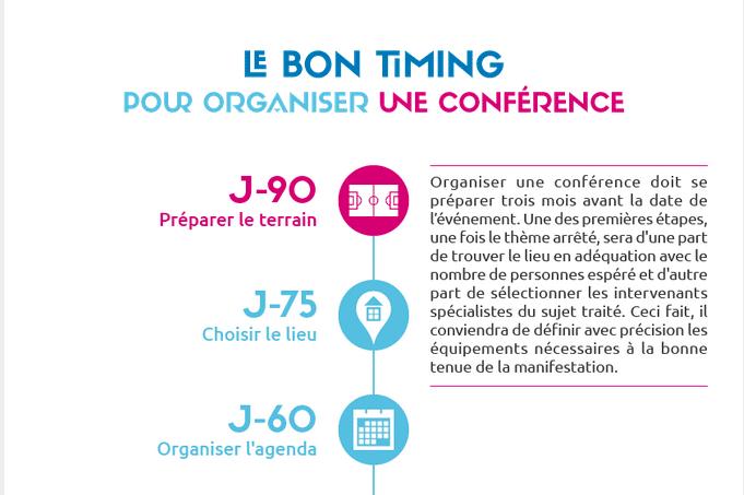 Le bon timing pour organiser une conférence